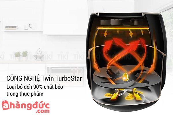 Công nghệ Twin Turbostar nổi tiếng